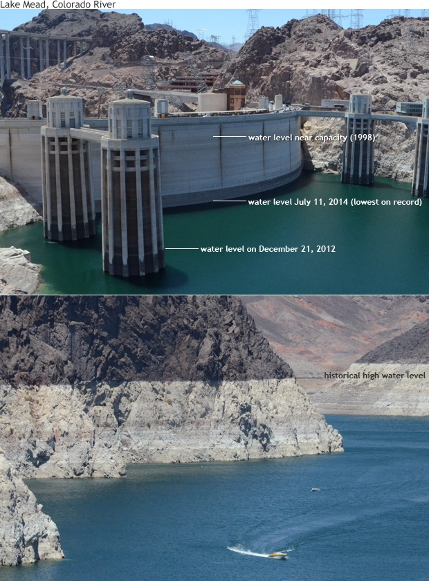 Lake Mead water levels. By Ken Dewey, Climate.gov